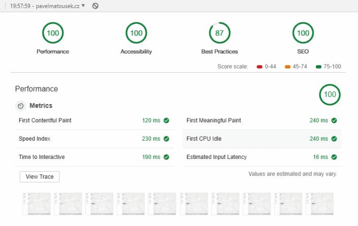 Hodnocení optimalizovaného webu v Google Lighthouse Audits